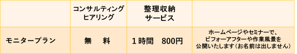 料金表 岐阜県関市 整理収納アドバイザー KuraRaku