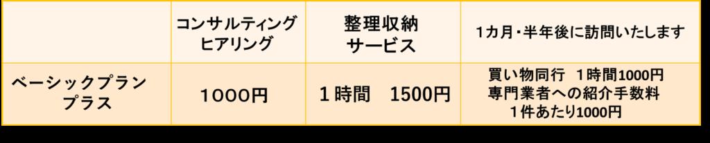 岐阜県関市 整理収納アドバイザー KuraRaku 片づけ 整理整頓 料金表